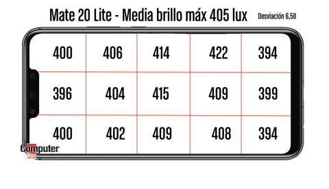 Pantalla Huawei Mate 20 Lite