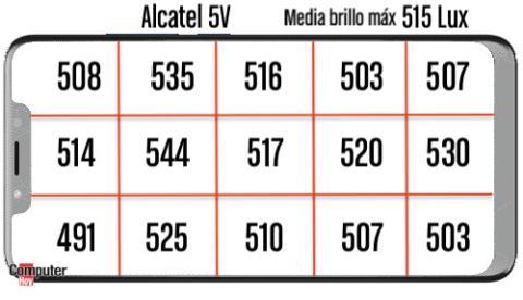 Pruebas Alcatel 5V