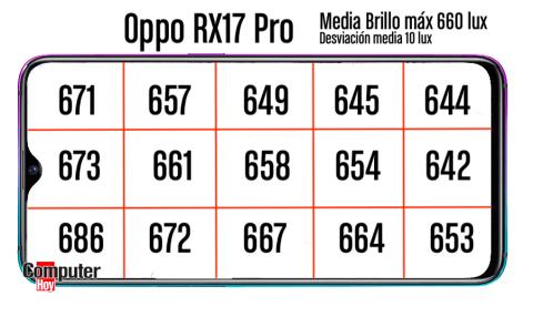 Brillo Oppo RX17
