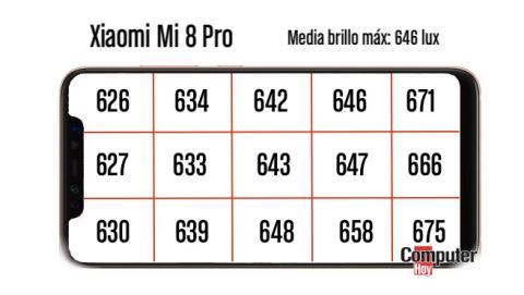 Brillo Xiaomi Mi 8 Pro