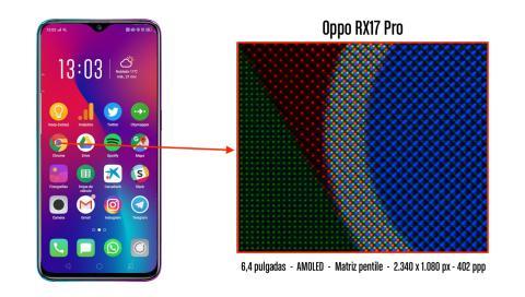 Oppo RX17 Pro Pentile