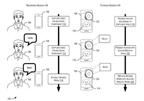 Patente Animojis