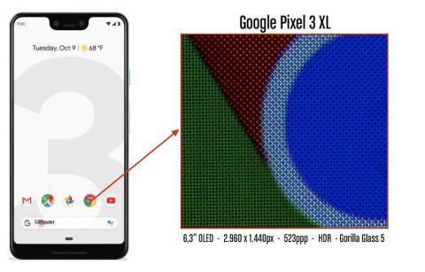 Pixeles Google Pixel 3 XL