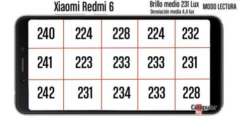 Análisis Redmi 6