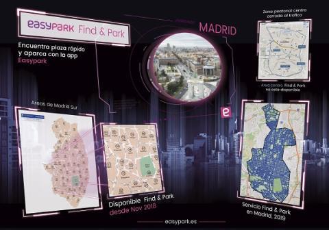 EasyPark Madrid
