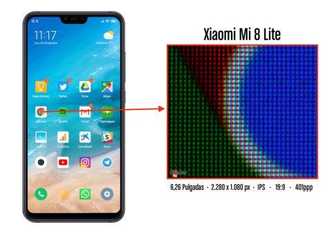 Pruebas pantalla Xiaomi Mi 8 Lite