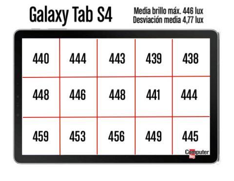 Samsung Galaxy Tab S4 lúmenes