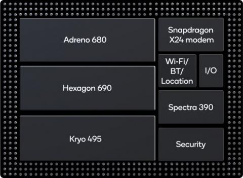 Snapdragon 8cx