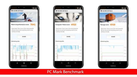 Nokia 5.1 Plus Benchmarks