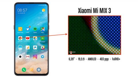 Pantalla Xiaomi Mi MIX 3