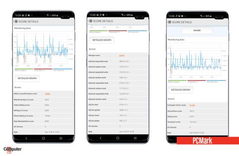 Benchmarks del Samsung Galaxy S10+