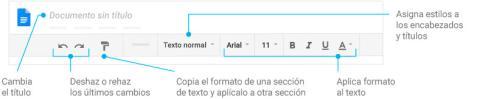 Formatos Google Docs