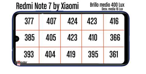 Redmi Note 7 brillo