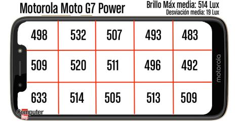 Pantalla Moto G7 Power