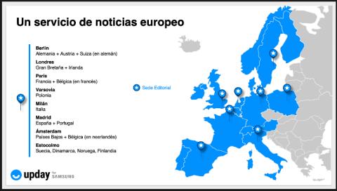 Upday en Europa
