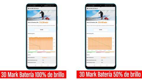 Benchmarks Huawei P30 Lite