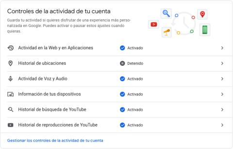 Actividad de la cuenta de Google