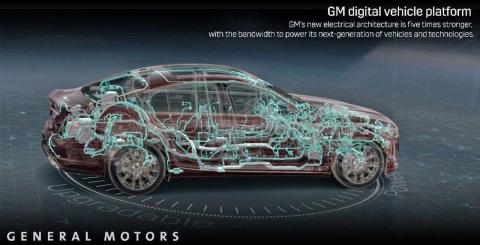 Actualizaciones de General Motors