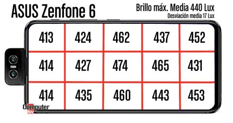 Brillo Zenfone 6