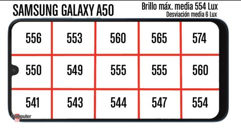 Galaxy A50 brillo