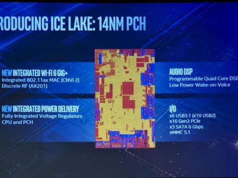 procesador Ice Lake Intel con WiFi6