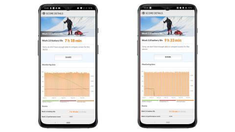 Benchmarks OnePlus  7