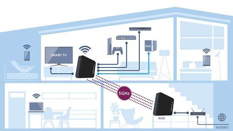 Tipos de repetidor WiFi y cuál comprar en 2019
