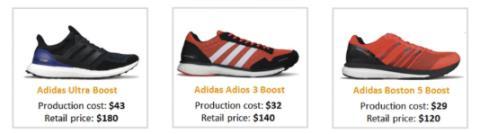 Coste fabricación zapatillas