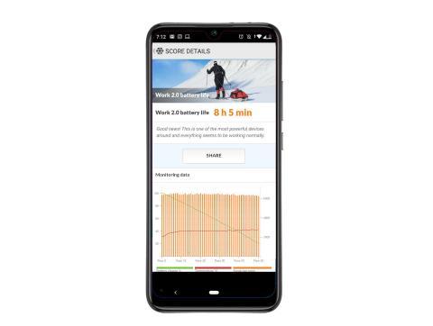 Análisis Xiaomi Mi A3