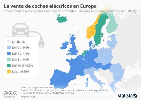 Matriculaciones coches eléctricos
