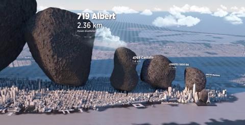 Comparación tamaño de asteroides