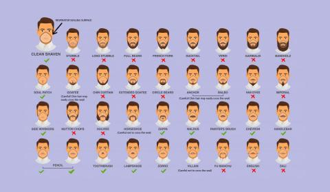 Infografía eficacia de la mascarilla con barba