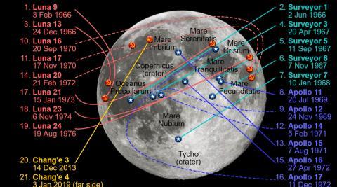 Aterrizajes en la Luna