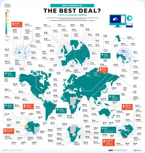 Infografía precio Internet países del mundo