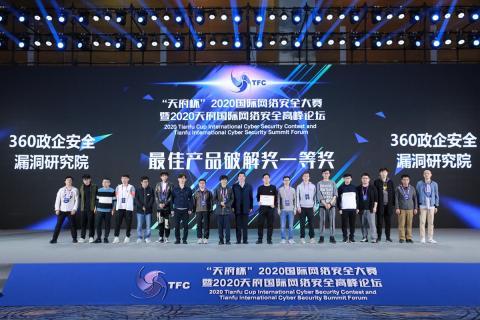 Tianfu Cup