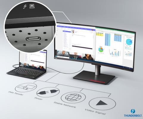 Monitor ThinkVision