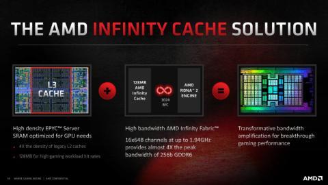 infinity cache AMD