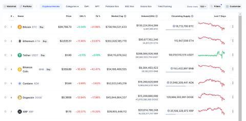 Mercado Criptodivisas 20-5-21