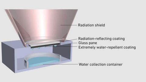 Condensador de agua