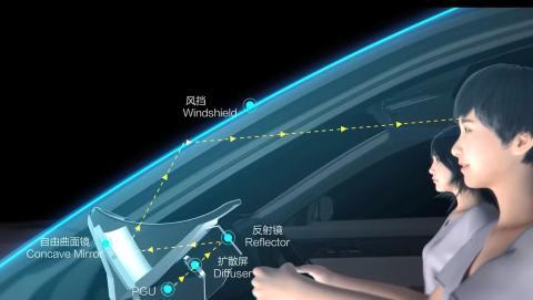 Huawei AR HUD