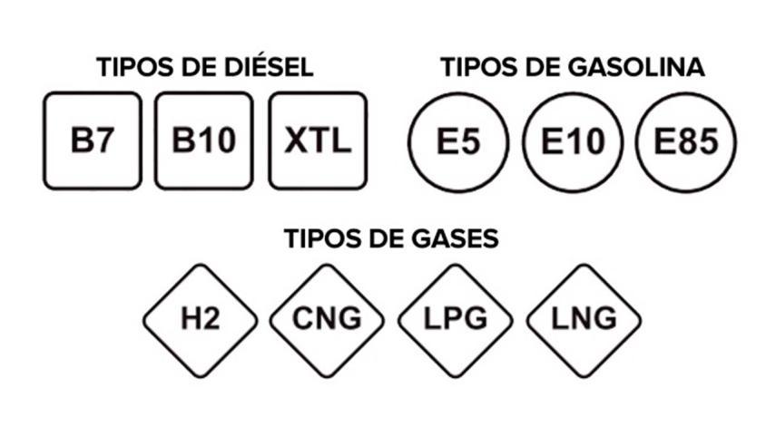 Nuevas gasolinas y diésel