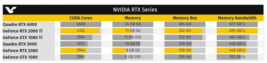 Filtering the new NVIDIA Geforce RTX 2070, RTX 2080, and GTX