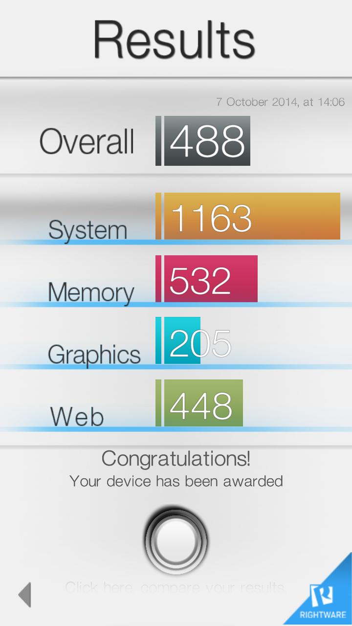 Samsung Galaxy Alpha - Basemark OS II 1.0.11