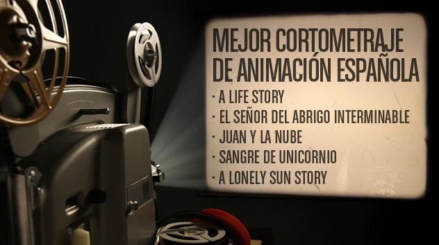 Nominados a los premios Goya 2015: Mejor corto de animación española