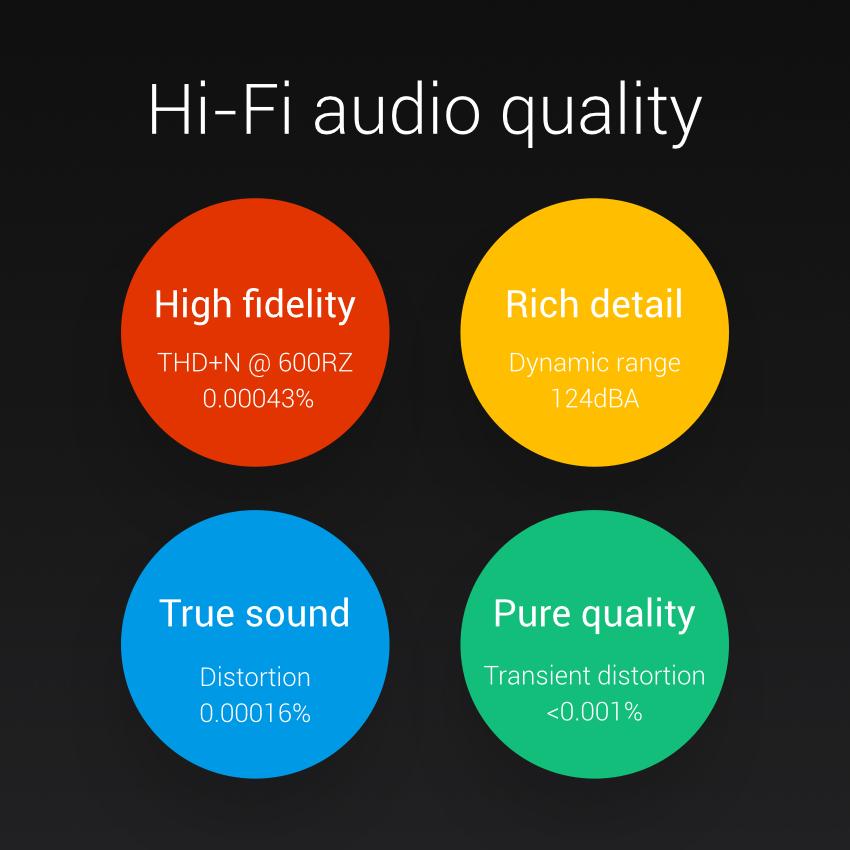 Xiaomi Mi Note cuenta con Audio H-Fi de altas prestaciones
