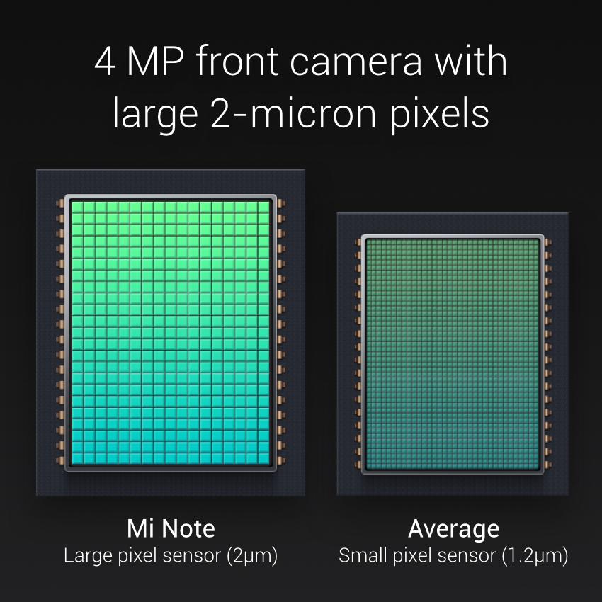 La cámara frontal para selfies del Xiaomi Mi Note tiene una resolución de 4 MPX.
