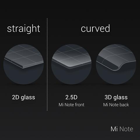 Cristal curvado 3D en el Xiaomi Mi Note
