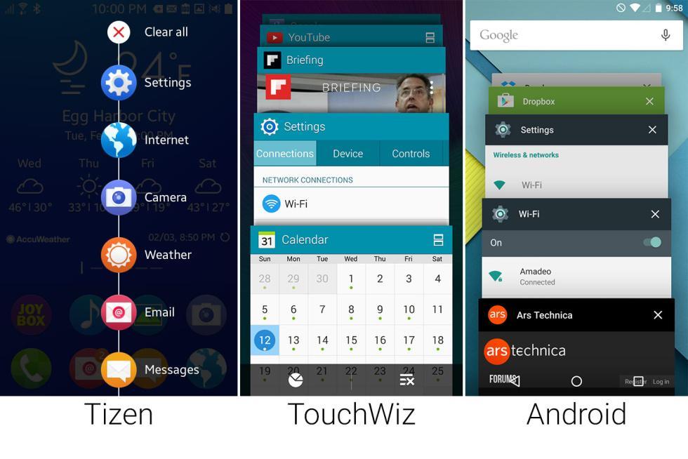 Diferencias y parecidos entre Tizen, TouchWiz y Android