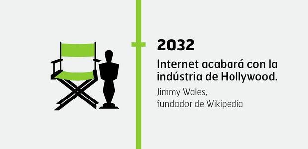 Así será Internet en el año 2050