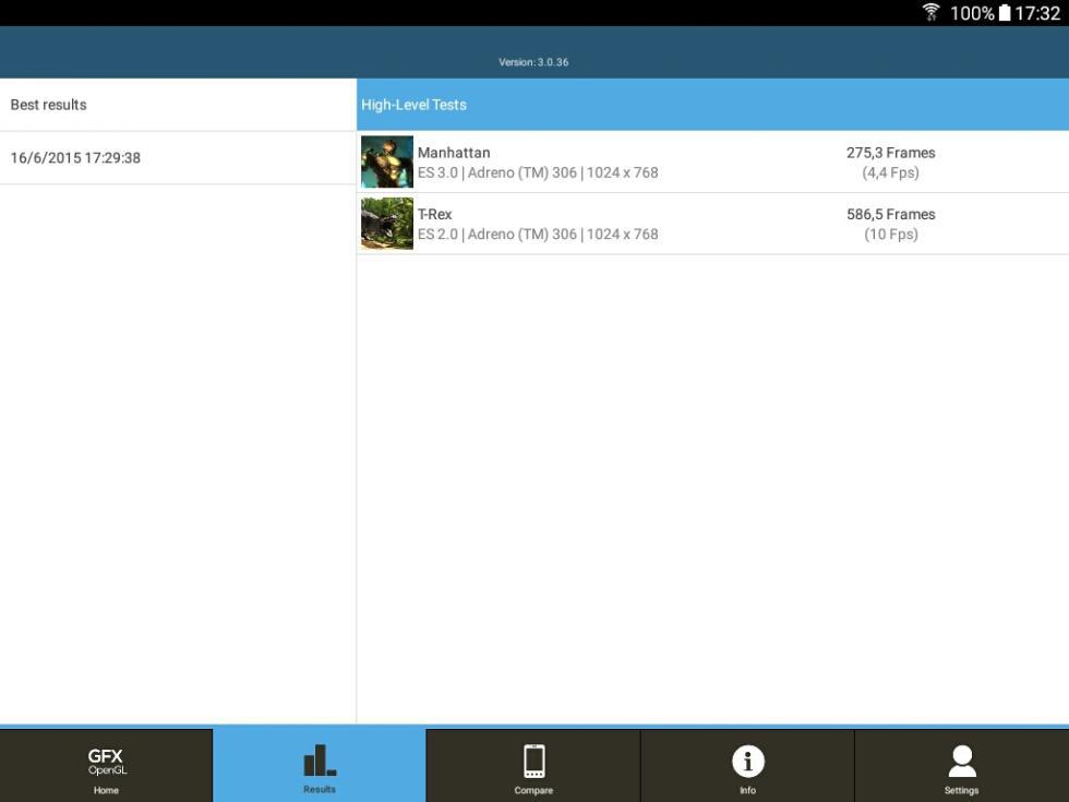 Samsung Galaxy Tab A (Benchmark)
